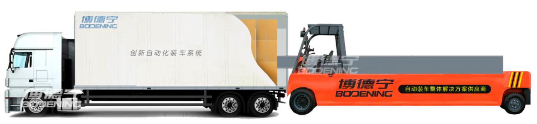 自动装卸机系统价格